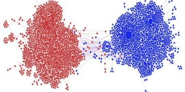 image of a clustered red and clustered blue communication network with just a few connections linking the two