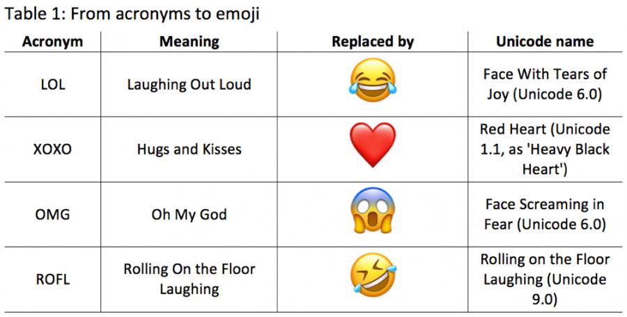 Emoji Diggit Magazine